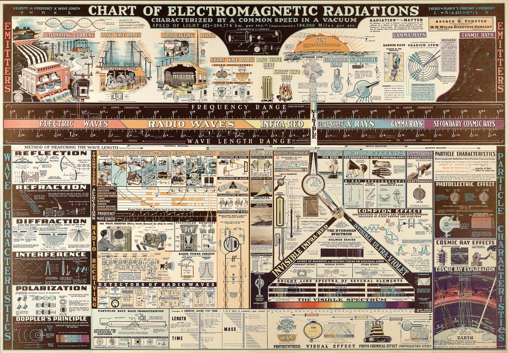 chart_ll